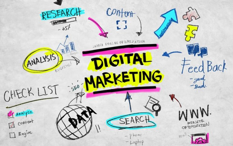 Digital Marketing Trends to Watch Out for this Year